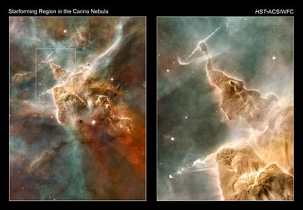 Star-forming regions in the Carina Nebula