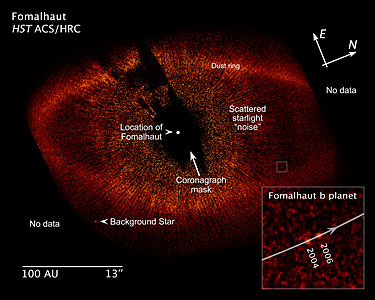Annotated illustration of Fomalhaut system