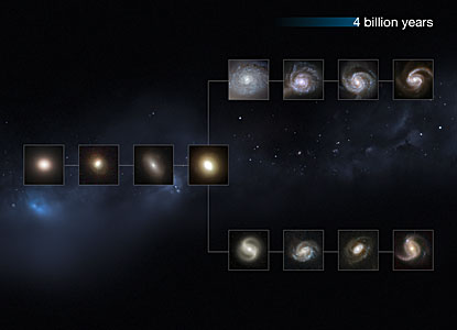The Universe 4 billion years ago