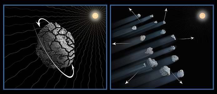 Artist's illustration of disintegrating asteroid P/2013 R3