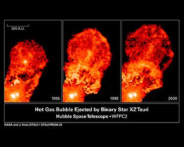 Binary Star XZ Tauri