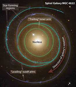NGC 4622