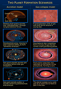 Two Planet Formation Scenarios