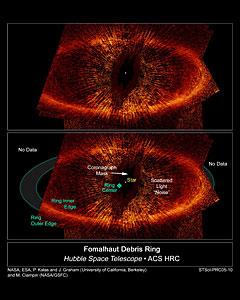 Debris Ring Around a Star