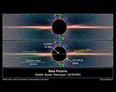 Hubble Reveals Two Dust Disks Around Nearby Star Beta Pictoris