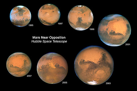 Mars Oppositions 1995-2007