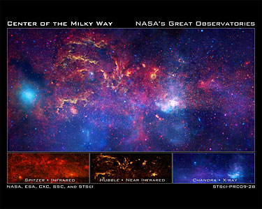 Views of the Galactic Center region from NASA's Great Observatories