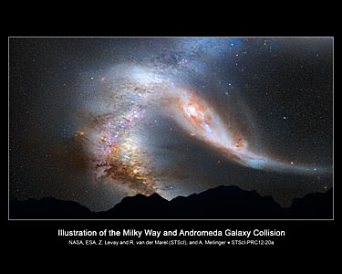 Crash of the Titans: Andromeda Galaxy and the Milky Way Collision
