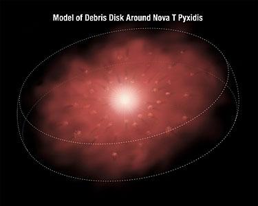 Anatomy of the debris disc around T Pyxidis