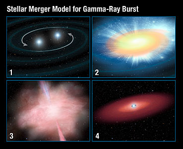 Stellar merger model for gamma-ray burst