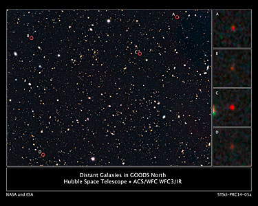 Distant galaxies in the GOODS North survey