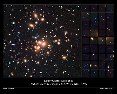 Galaxy cluster Abell 1689 and distant galaxies
