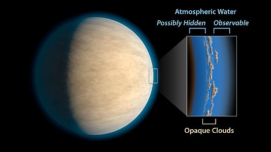 Hot Jupiter with Hidden Water - Artist's Impression