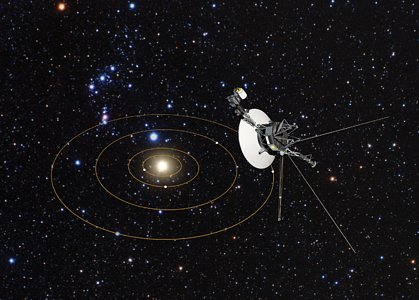 Voyager 1's view of Solar System (artist's impression)