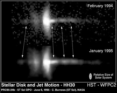 HH-30 - Stellar Disc and Jet Motion