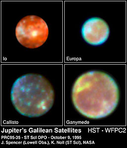 Jupiter's Galilean Satellites