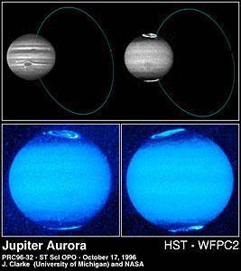 Jupiter's Aurora