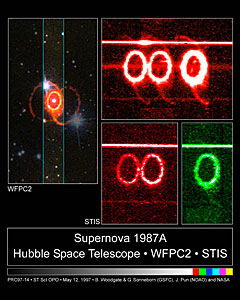 STIS Chemically Analyzes the Ring Around Supernova 1987a