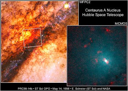 Centaurus A Nucleus