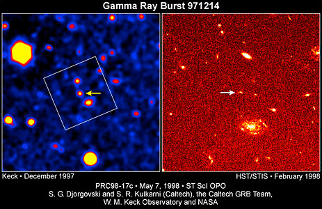 Gamma Ray Burst 971214