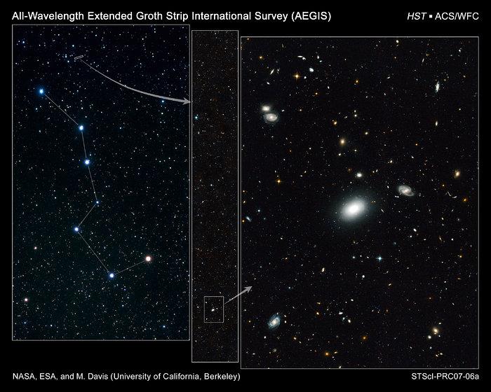 Hubble pans across heavens to harvest 50,000 evolving galaxies