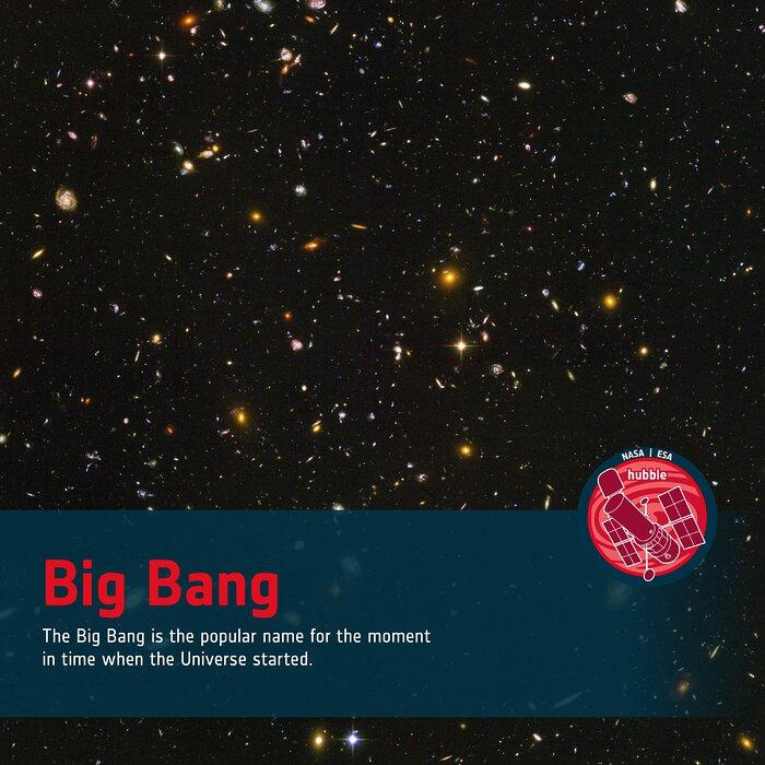 Word Bank: Big Bang