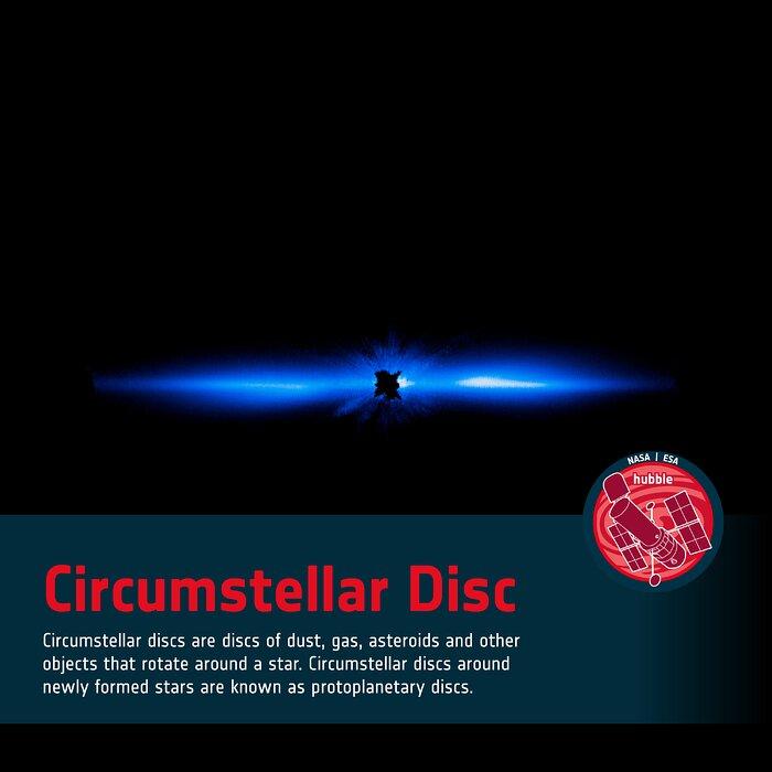Word Bank: Circumstellar Disk
