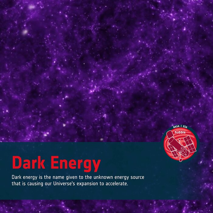 Word Bank: Dark Energy