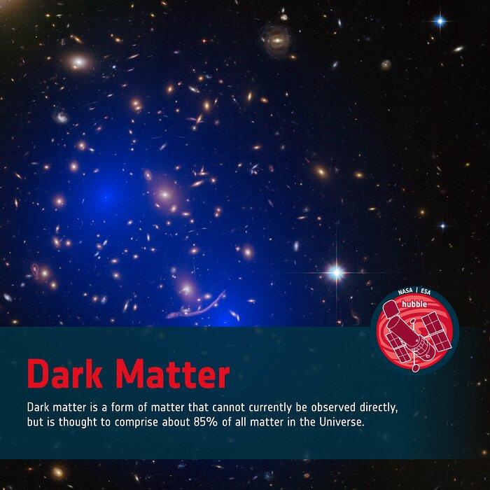 Word Bank: Dark Matter