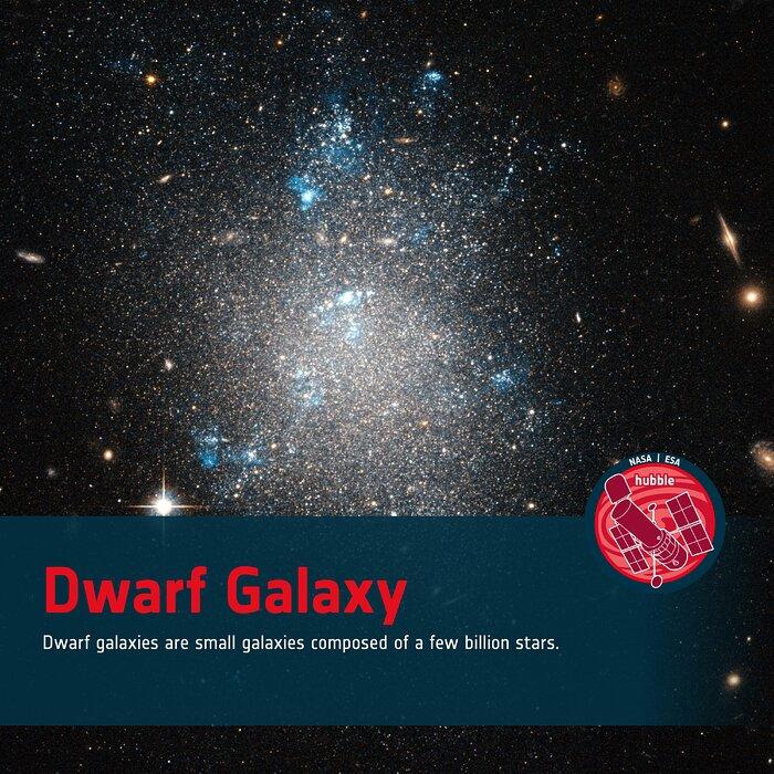 Word Bank: Dwarf Galaxy