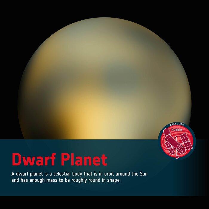 Word Bank: Dwarf Planet