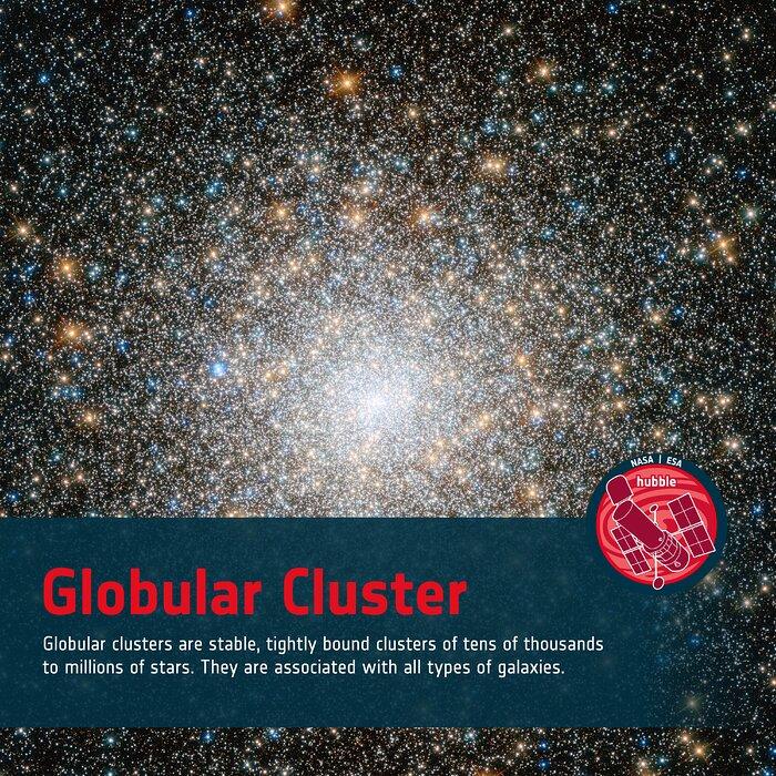 Word Bank: Globular Cluster