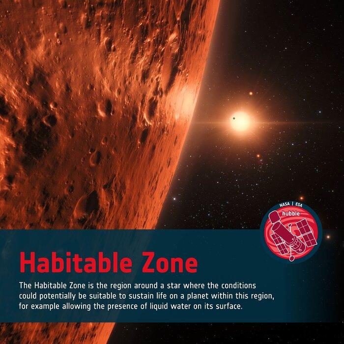 Word Bank: Habitable Zone
