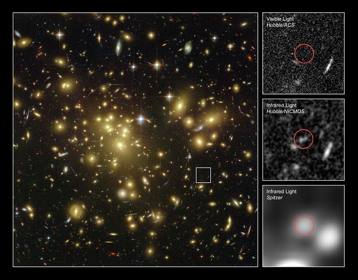 Hubble Uncovers One of the Youngest and Brightest Galaxies in the Early Universe