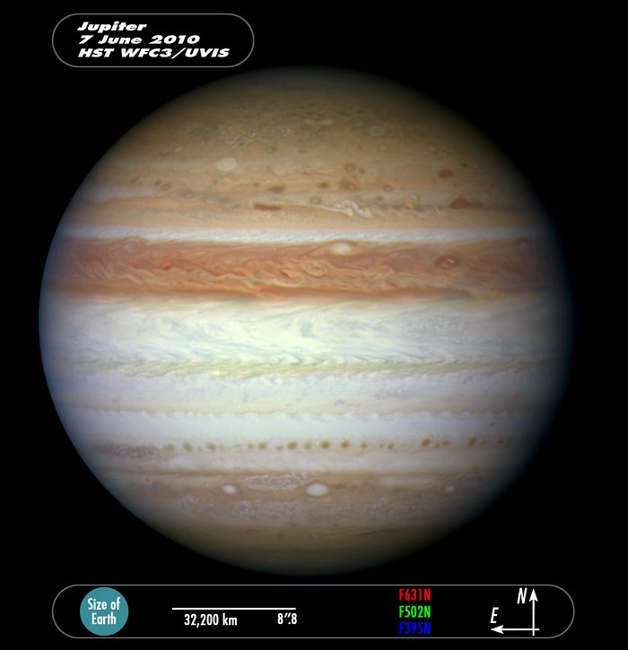 Compass and scale image of Jupiter