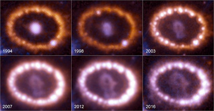 Supernova 1987A over time