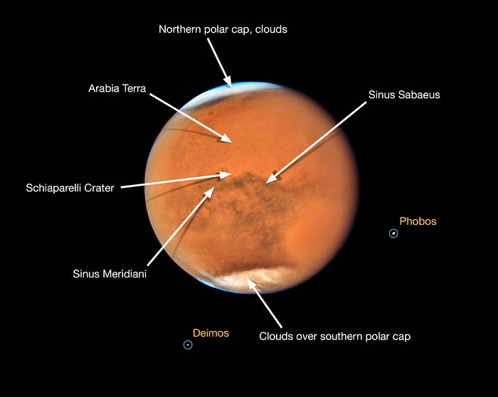 Mars in opposition in 2018 (annotated)