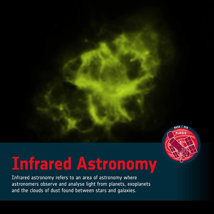 Word Bank: Infrared Astronomy