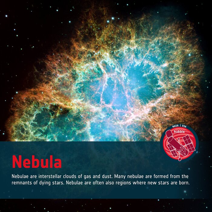 Word Bank: Nebula