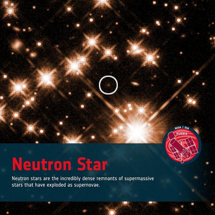 Word Bank: Neutron Star