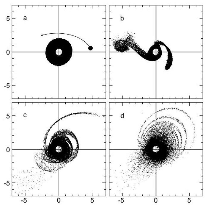 The disruption of Beta Pictoris' disk