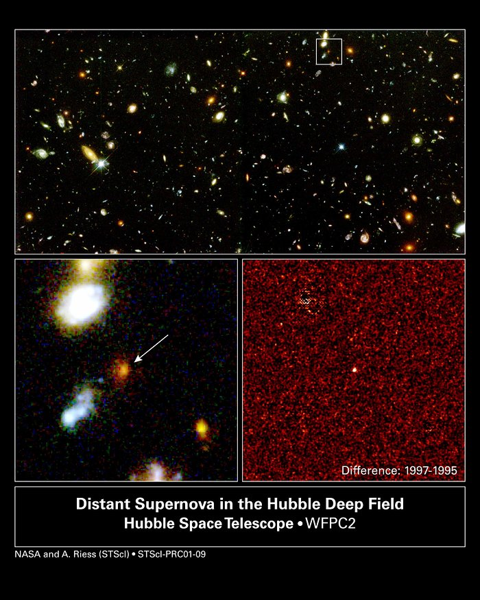 Farthest Supernova Ever - SN 1997ff (Overview)