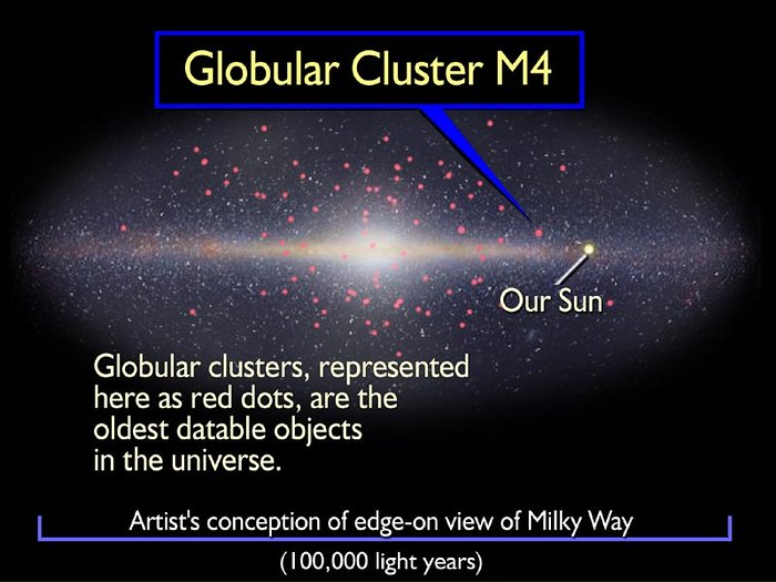 Globular cluster M4 in the Milky Way