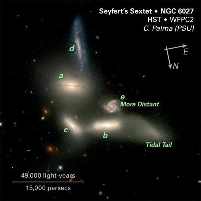 Seyfert's Sextet, Annotated Image