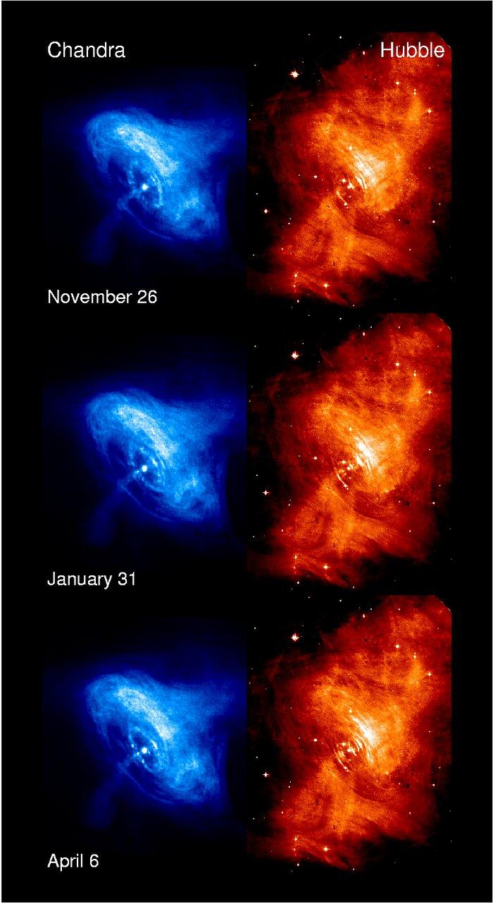 6 panel of Chandra & Hubble, full field