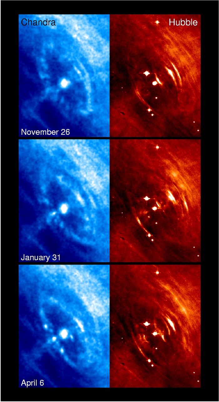 6 panel of Chandra & Hubble, close up