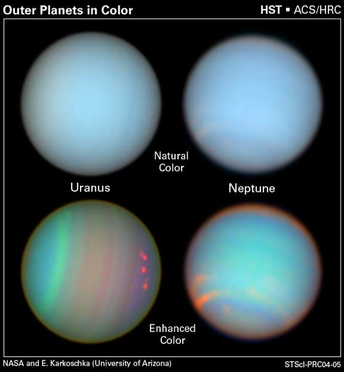 The Colorful Lives of the Outer Planets