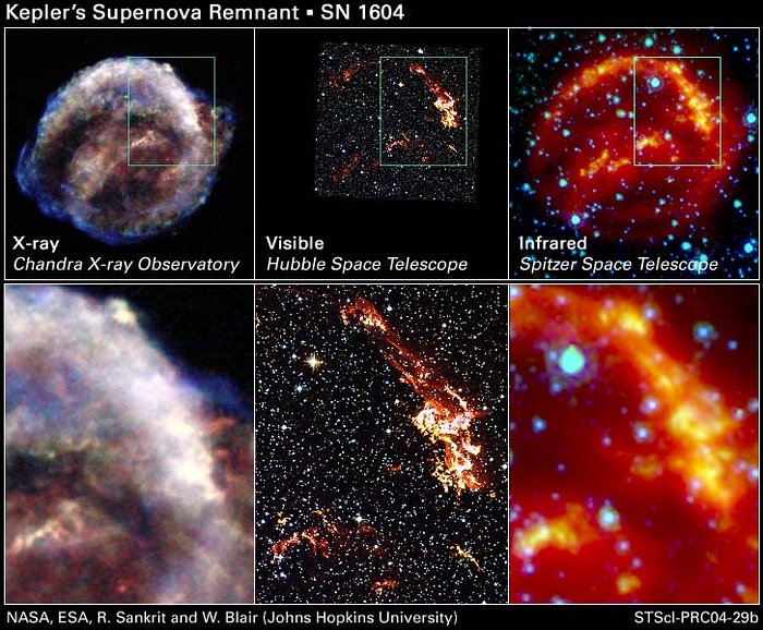 Kepler's Supernova Remnant: Views from Chandra, Hubble, and Spitzer