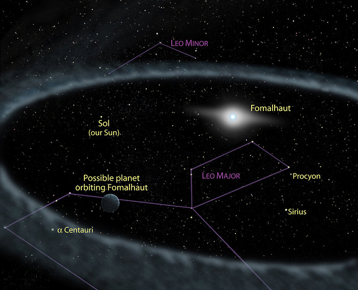 Fomalhaut ring artwork - annotated