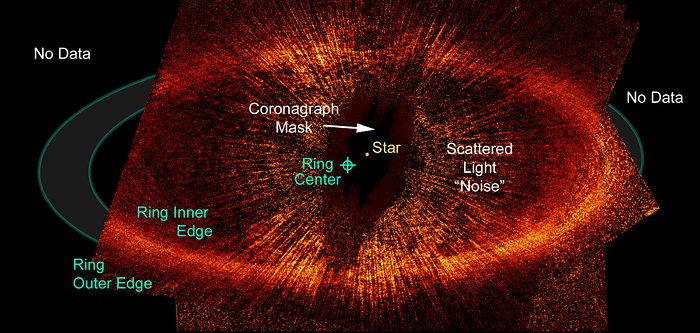 Debris Ring Around a Star: Annotated